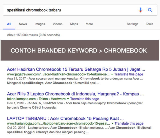 contoh branded keyword